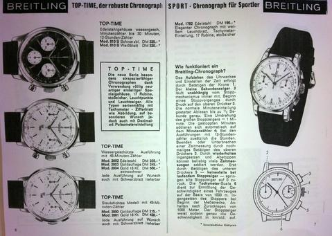 Breitling Top Time Panda catalog