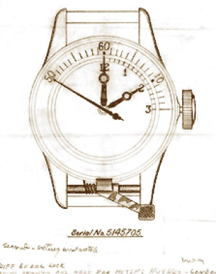 The Rotating Bezel Invented by Weems- the Rotary Verge Ring